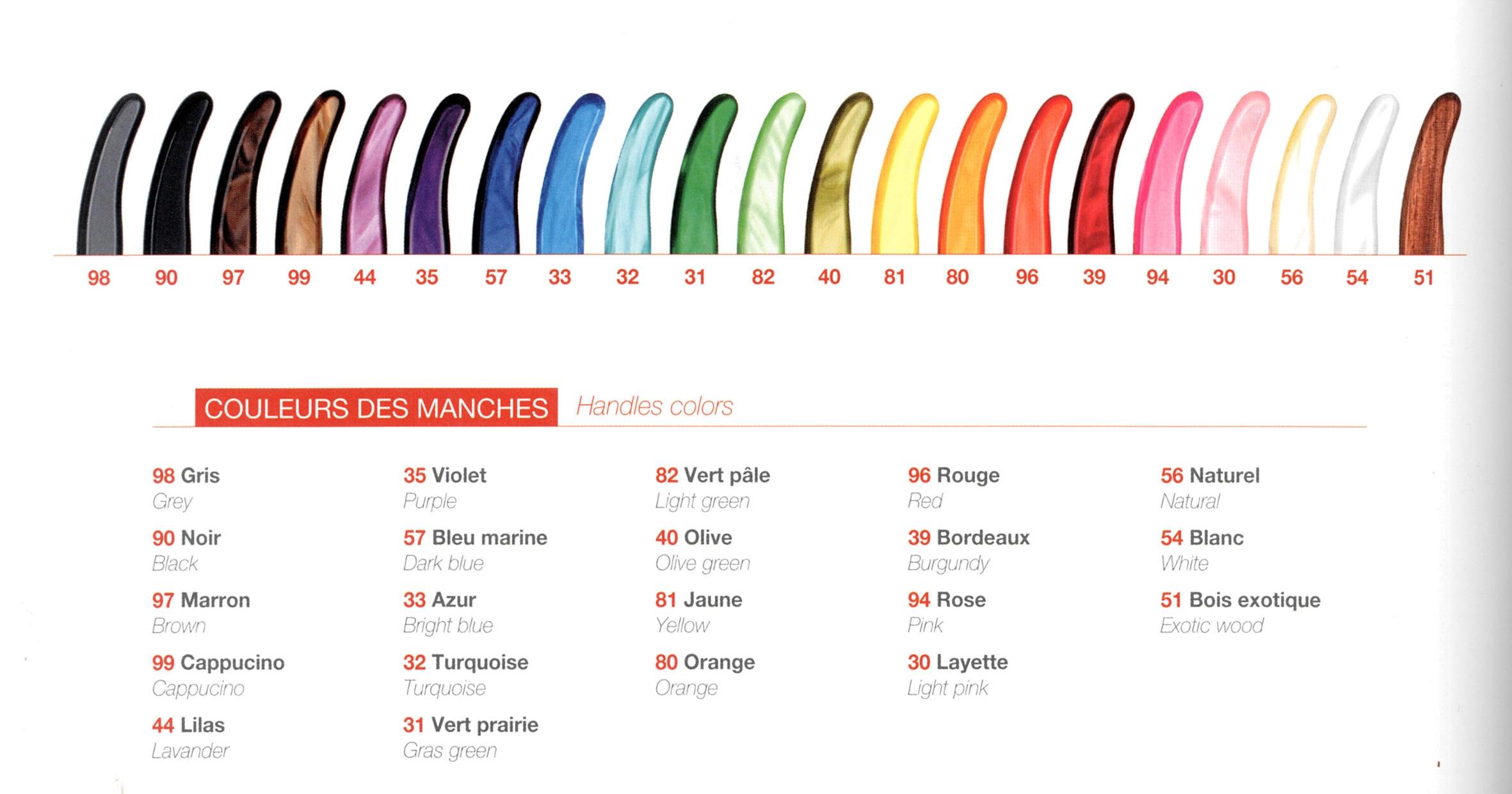 Les couleurs de la gamme Berlingot